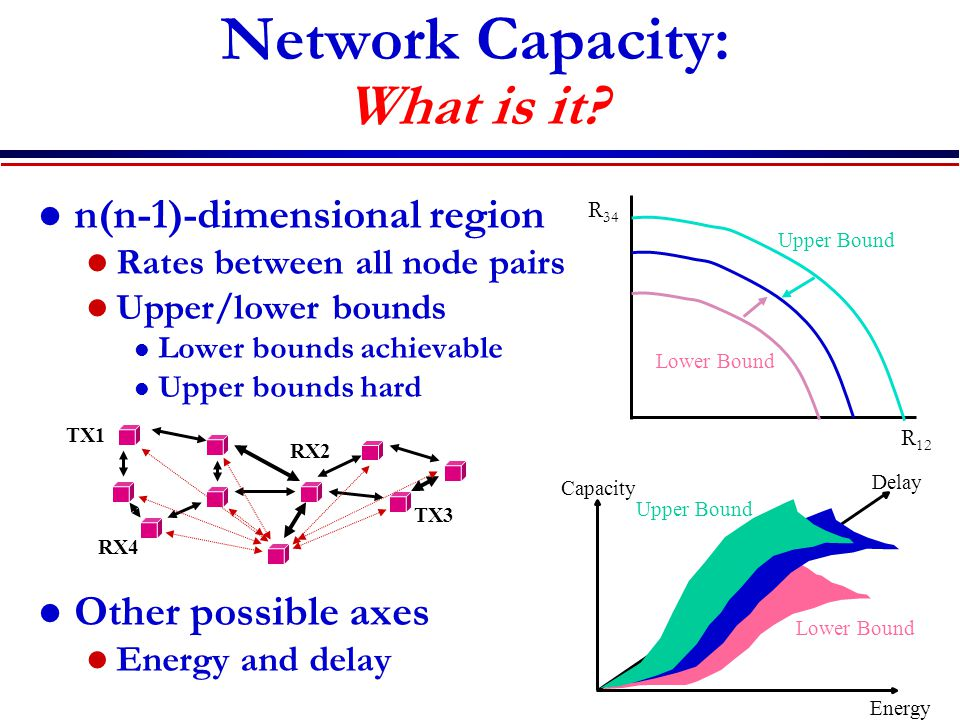 Network Capacity: What is it.