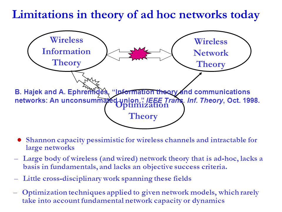 Limitations in theory of ad hoc networks today Shannon capacity pessimistic for wireless channels and intractable for large networks Wireless Information Theory Optimization Theory B.