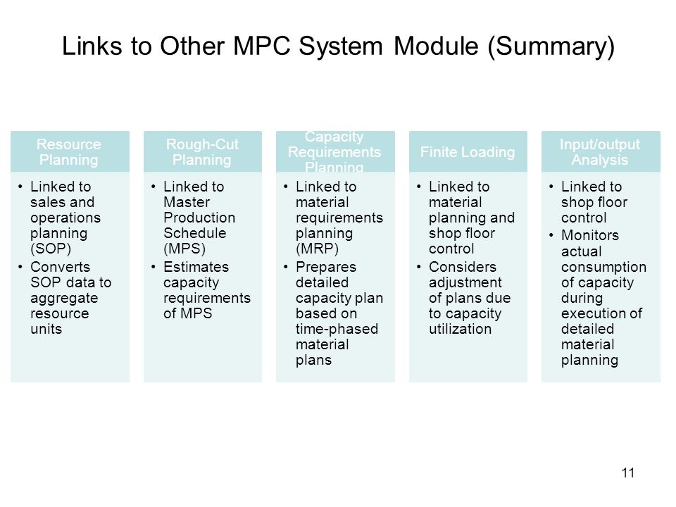 11 Links to Other MPC System Module (Summary) Resource Planning Linked to sales and operations planning (SOP) Converts SOP data to aggregate resource