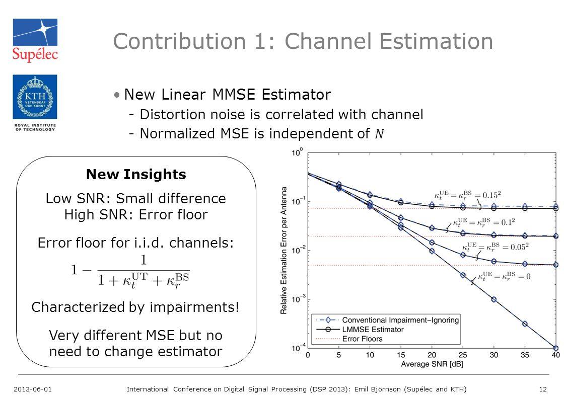 Contribution 1: Channel Estimation 2013-06-01International Conference on Digital Signal Processing (DSP 2013): Emil Björnson (Supélec and KTH)12 New I