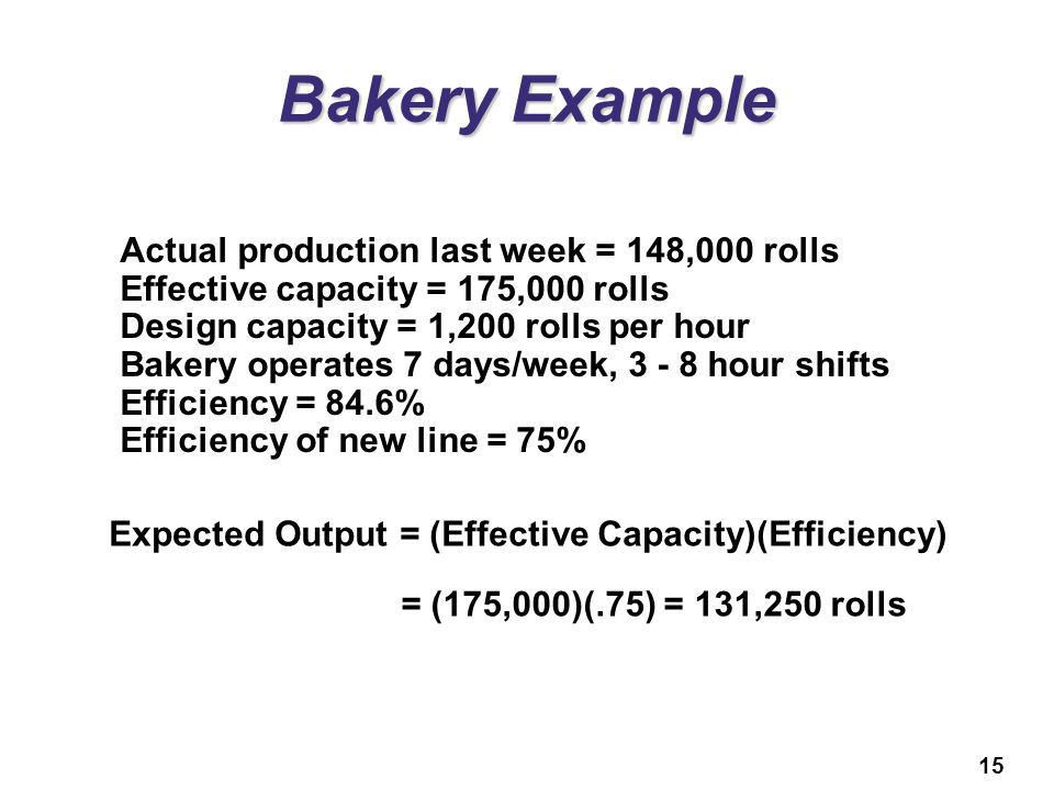 15 Bakery Example Actual production last week = 148,000 rolls Effective capacity = 175,000 rolls Design capacity = 1,200 rolls per hour Bakery operates 7 days/week, 3 - 8 hour shifts Efficiency = 84.6% Efficiency of new line = 75% Expected Output = (Effective Capacity)(Efficiency) = (175,000)(.75) = 131,250 rolls
