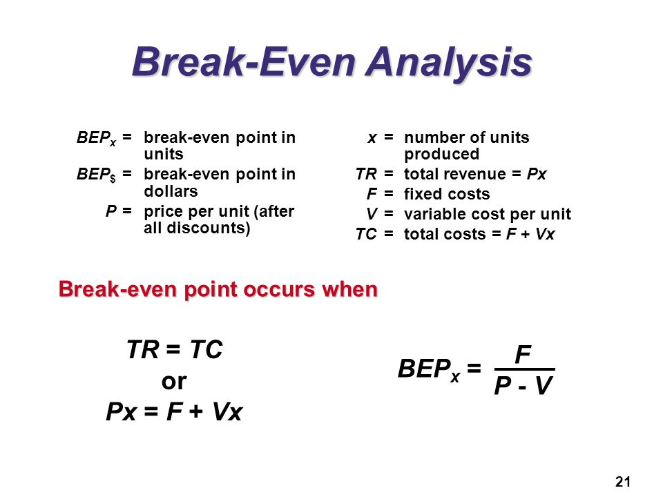 21 Break-Even Analysis BEP x =break-even point in units BEP $ =break-even point in dollars P=price per unit (after all discounts) x=number of units produced TR=total revenue = Px F=fixed costs V=variable cost per unit TC=total costs = F + Vx TR = TC or Px = F + Vx Break-even point occurs when BEP x = F P - V