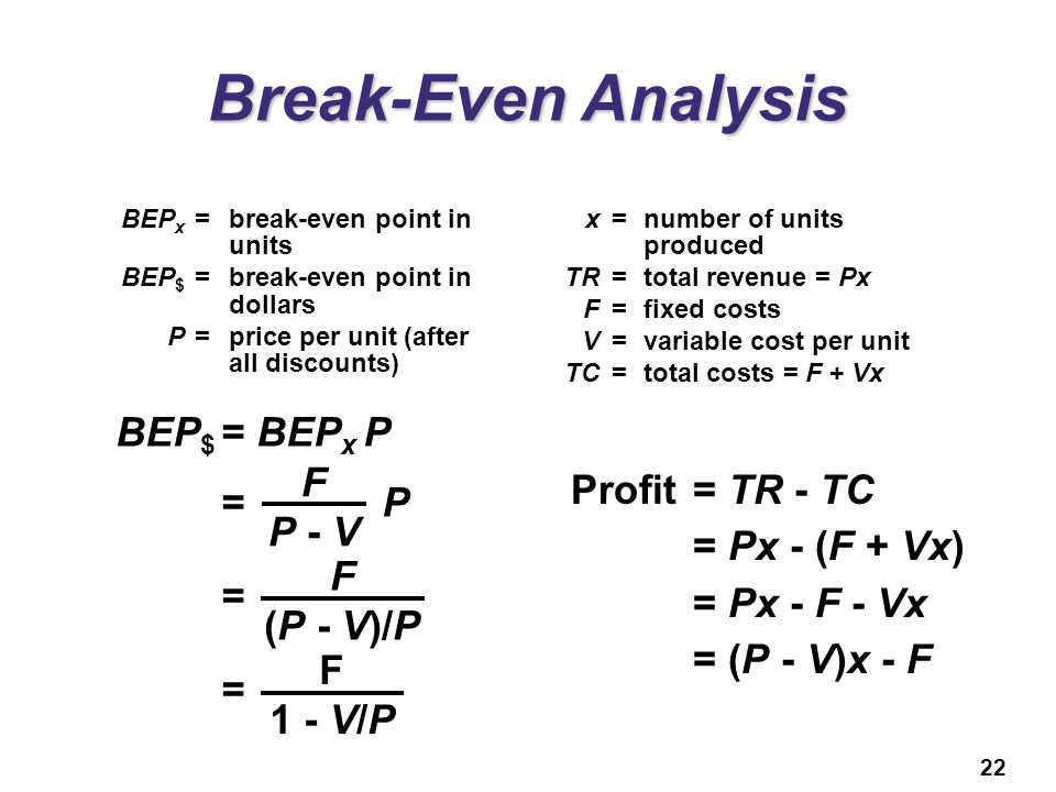 22 Break-Even Analysis BEP x =break-even point in units BEP $ =break-even point in dollars P=price per unit (after all discounts) x=number of units produced TR=total revenue = Px F=fixed costs V=variable cost per unit TC=total costs = F + Vx BEP $ = BEP x P = P = F (P - V)/P F P - V F 1 - V/P Profit= TR - TC = Px - (F + Vx) = Px - F - Vx = (P - V)x - F
