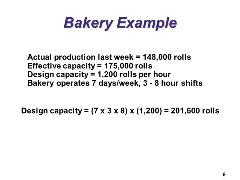 9 Bakery Example Actual production last week = 148,000 rolls Effective capacity = 175,000 rolls Design capacity = 1,200 rolls per hour Bakery operates 7 days/week, 3 - 8 hour shifts Design capacity = (7 x 3 x 8) x (1,200) = 201,600 rolls