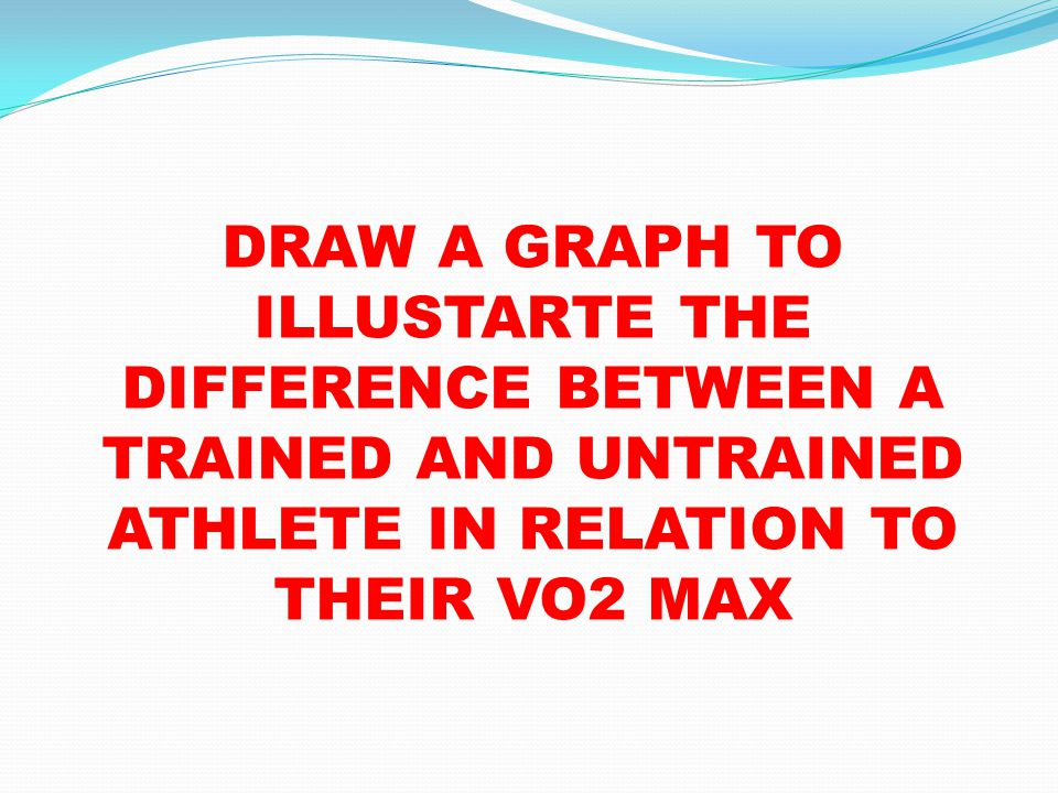 Trained Athlete Untrained Athlete