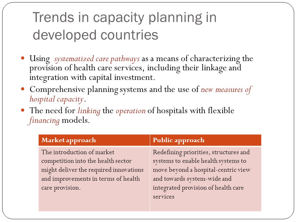 Trends in capacity planning in developed countries Using systematized care pathways as a means of characterizing the provision of health care services, including their linkage and integration with capital investment.