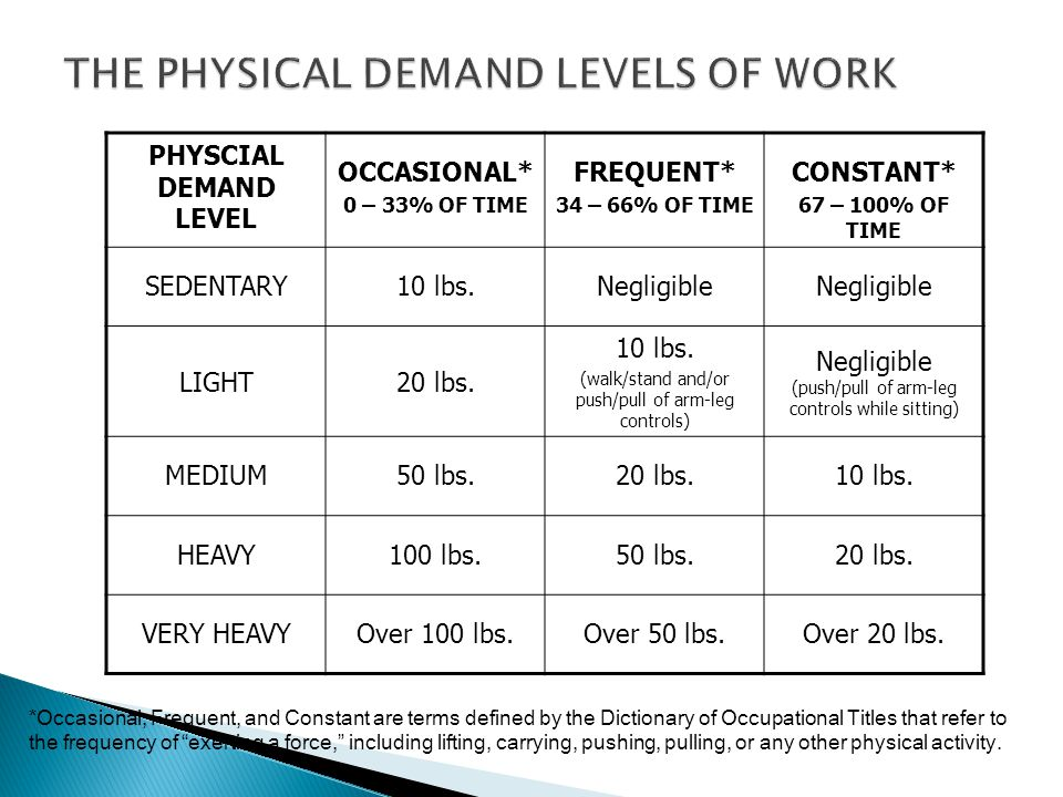 PHYSCIAL DEMAND LEVEL OCCASIONAL* 0 – 33% OF TIME FREQUENT* 34 – 66% OF TIME CONSTANT* 67 – 100% OF TIME SEDENTARY10 lbs.Negligible LIGHT20 lbs. 10 lb