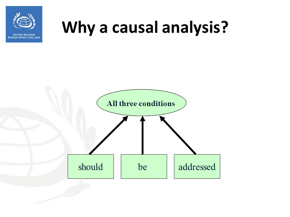 Why a causal analysis? If a problem is caused byconditionsthree All three conditions shouldbeaddressed