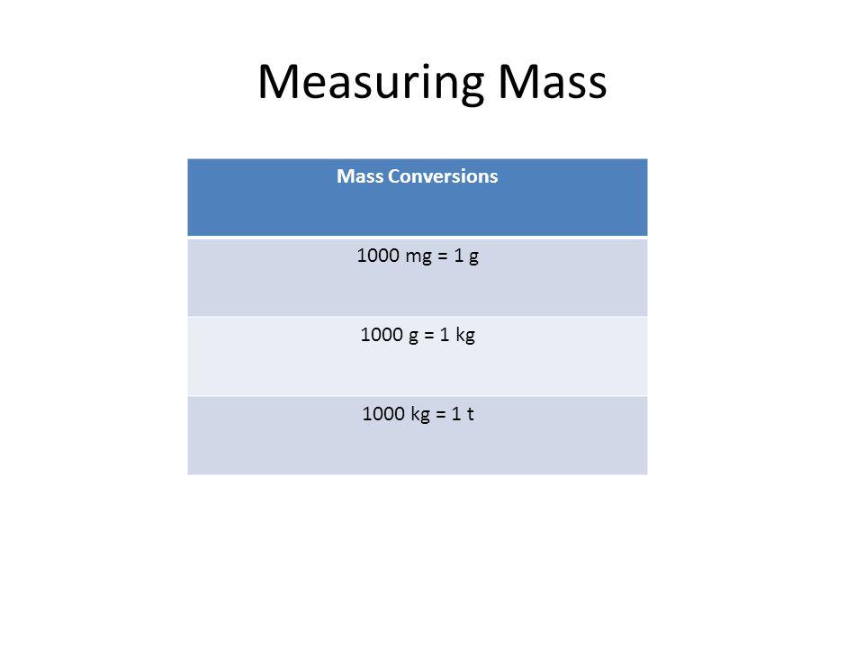 Measuring Mass Mass Conversions 1000 mg = 1 g 1000 g = 1 kg 1000 kg = 1 t