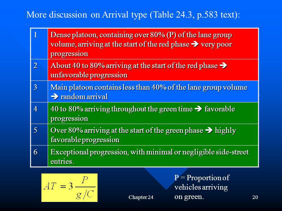 Chapter 2420 More discussion on Arrival type (Table 24.3, p.583 text): 1 Dense platoon, containing over 80% (P) of the lane group volume, arriving at