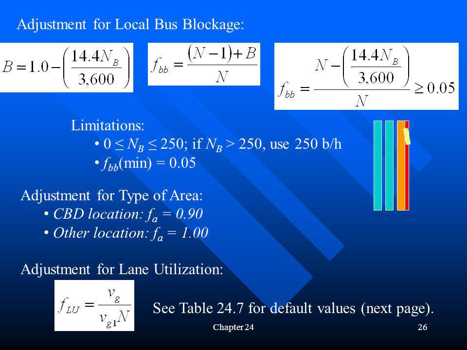 Chapter 2426 Adjustment for Local Bus Blockage: Limitations: 0 N B 250; if N B > 250, use 250 b/h f bb (min) = 0.05 Adjustment for Type of Area: CBD l