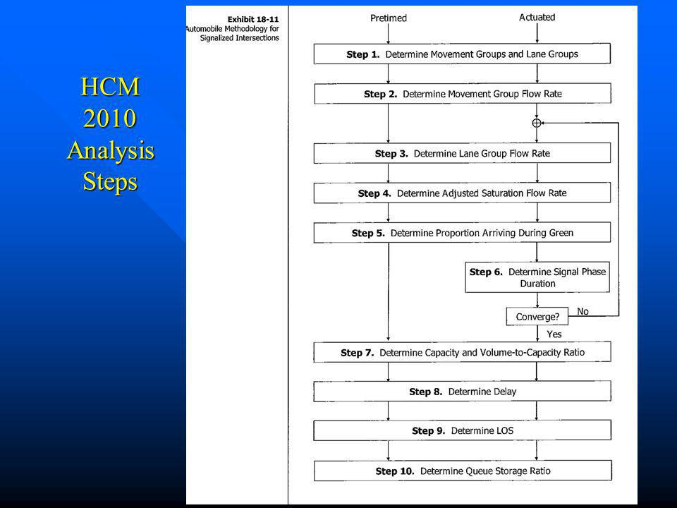 HCM 2010 Analysis Steps Chapter 243