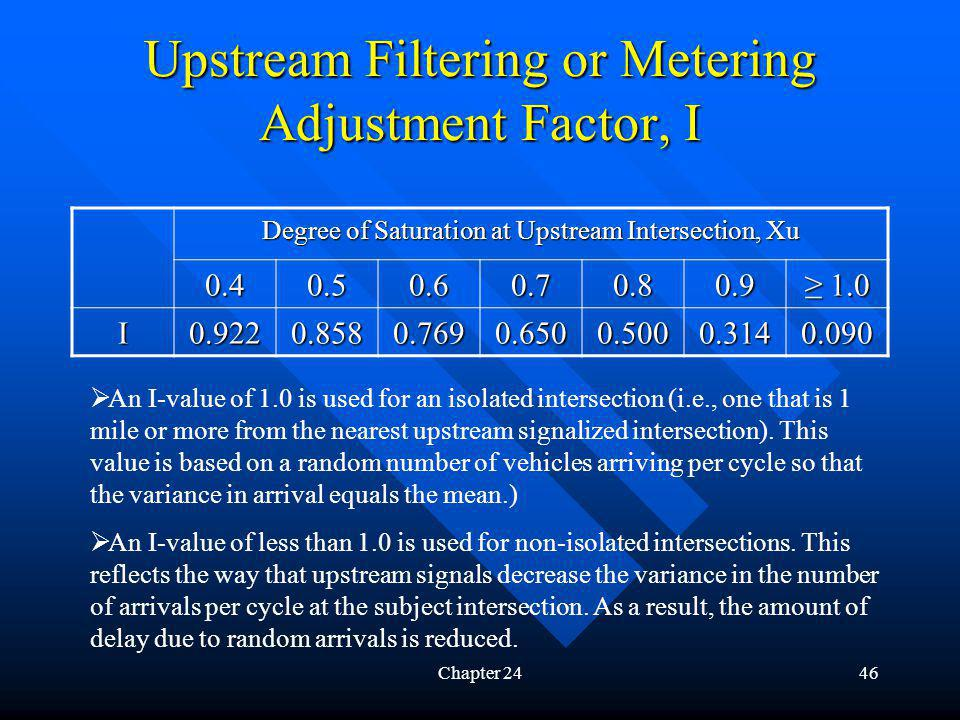 Chapter 2446 Upstream Filtering or Metering Adjustment Factor, I Degree of Saturation at Upstream Intersection, Xu 0.40.50.60.70.80.9 1.0 1.0 I0.9220.8580.7690.6500.5000.3140.090 An I-value of 1.0 is used for an isolated intersection (i.e., one that is 1 mile or more from the nearest upstream signalized intersection).