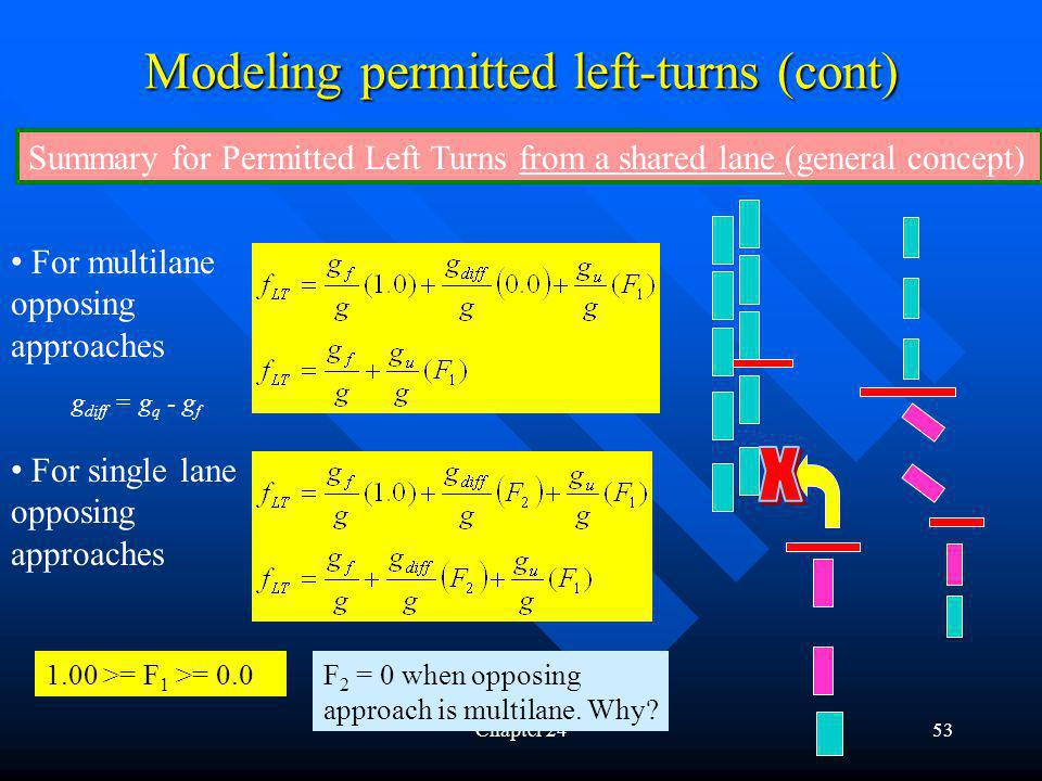 Chapter 2453 Modeling permitted left-turns (cont) Summary for Permitted Left Turns from a shared lane (general concept) 1.00 >= F 1 >= 0.0F 2 = 0 when