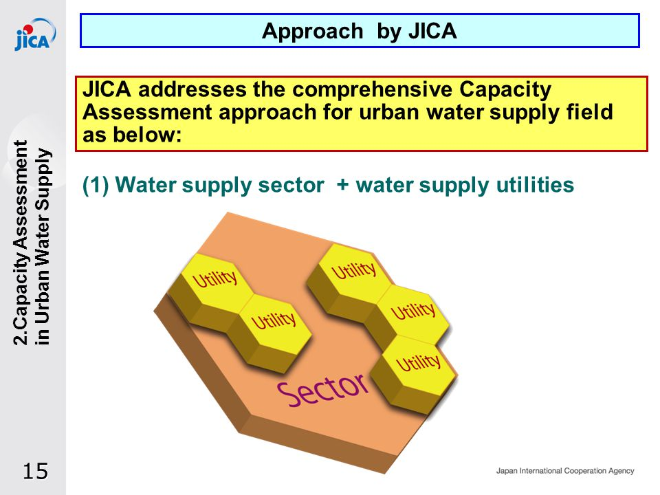 15 JICA addresses the comprehensive Capacity Assessment approach for urban water supply field as below: (1) Water supply sector + water supply utilities Approach by JICA 2.Capacity Assessment in Urban Water Supply