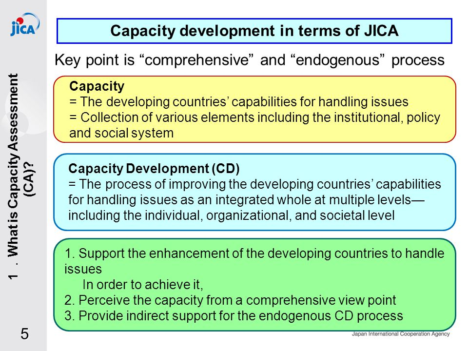 5 Capacity Development (CD) = The process of improving the developing countries capabilities for handling issues as an integrated whole at multiple levels including the individual, organizational, and societal level Key point is comprehensive and endogenous process 1.