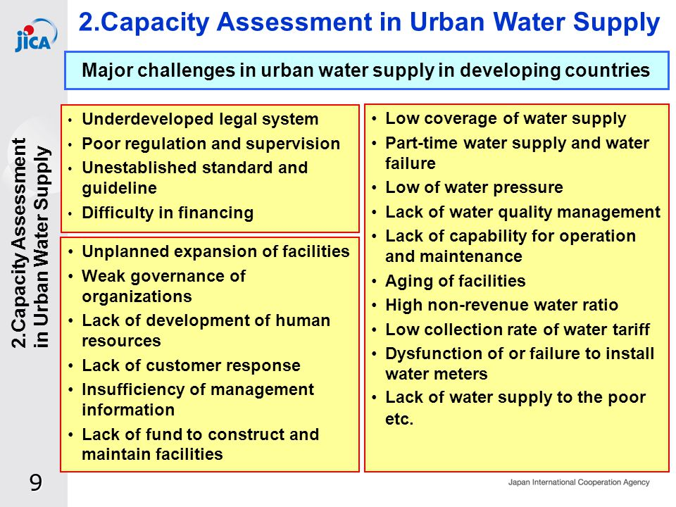 10 It is important to understand the capacity of the entire water supply sector which includes not only water supply utilities but also the agencies regulating water supply service.