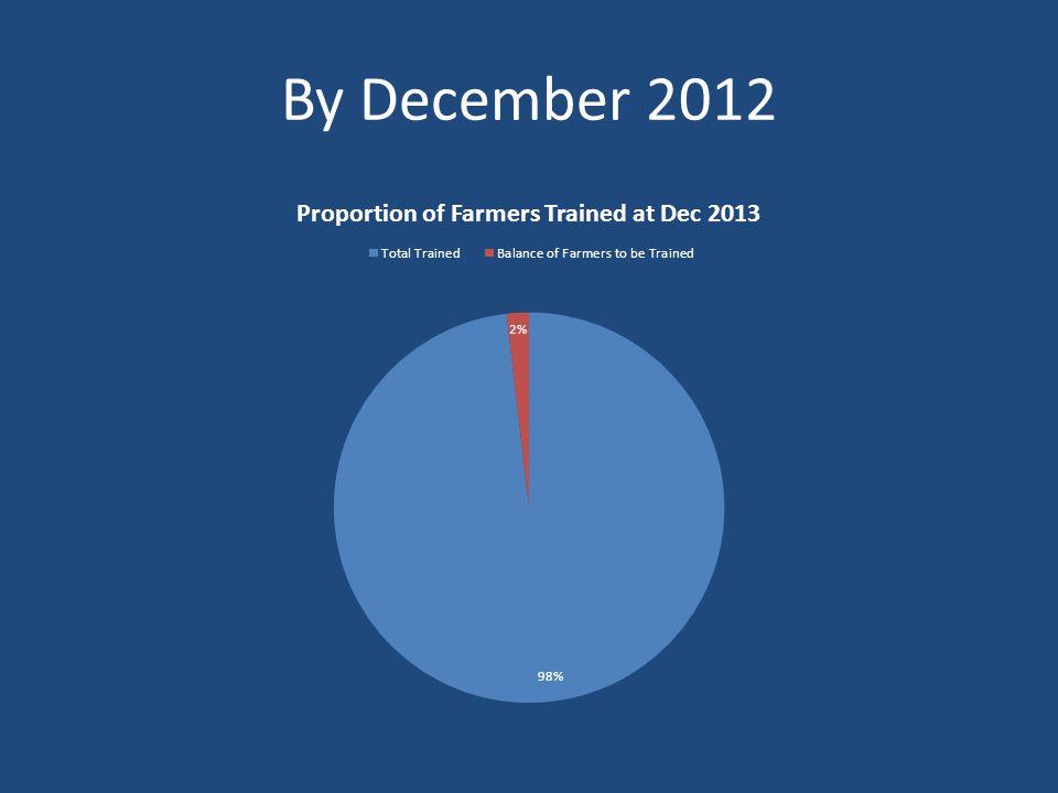 By December 2012