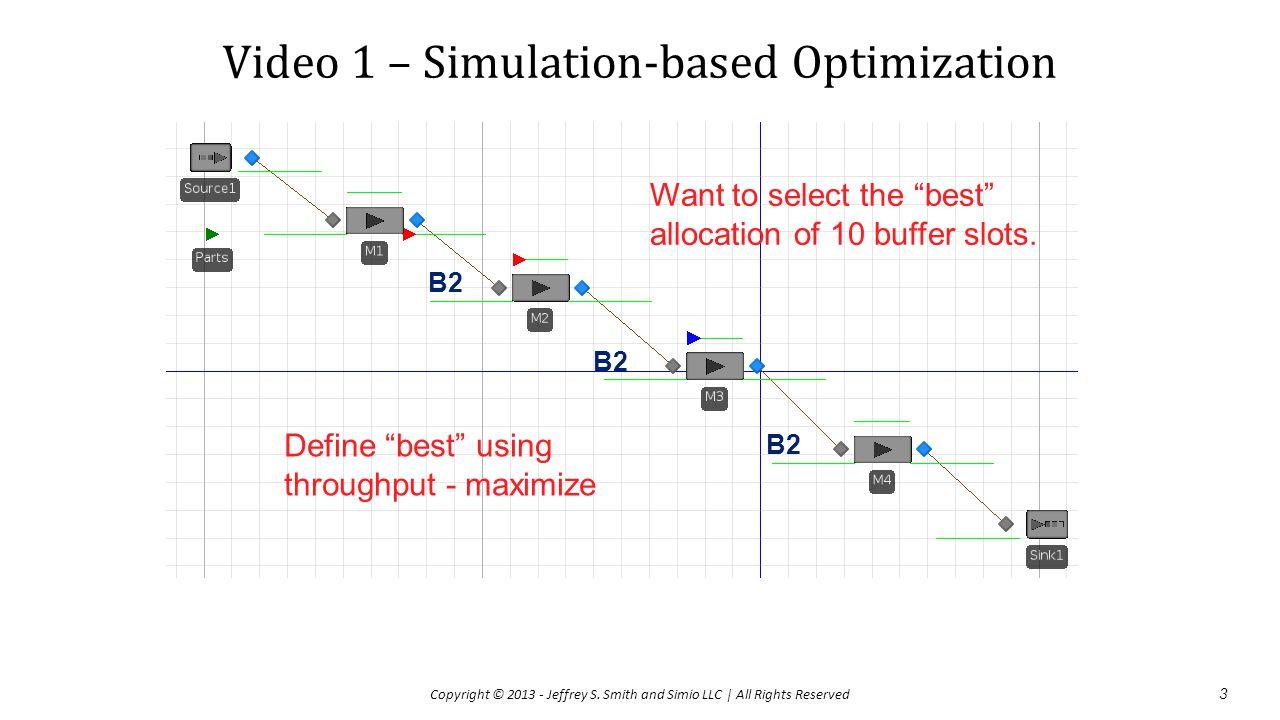 Video 1 – Simulation-based Optimization 4 Copyright © 2013 - Jeffrey S.