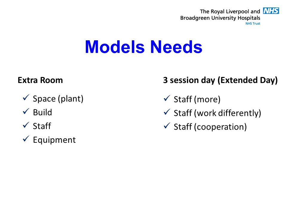 Models Needs Extra Room Space (plant) Build Staff Equipment 3 session day (Extended Day) Staff (more) Staff (work differently) Staff (cooperation)