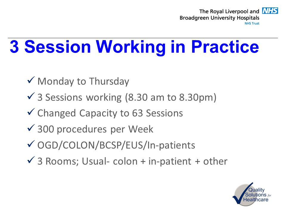 3 Session Working in Practice Monday to Thursday 3 Sessions working (8.30 am to 8.30pm) Changed Capacity to 63 Sessions 300 procedures per Week OGD/CO