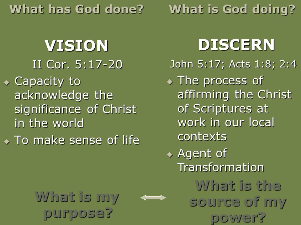 Assumptions in Theological Reflection (cont.) The ongoing ministry of Jesus Christ exemplifies Gods purposes The ongoing ministry of Jesus Christ exem