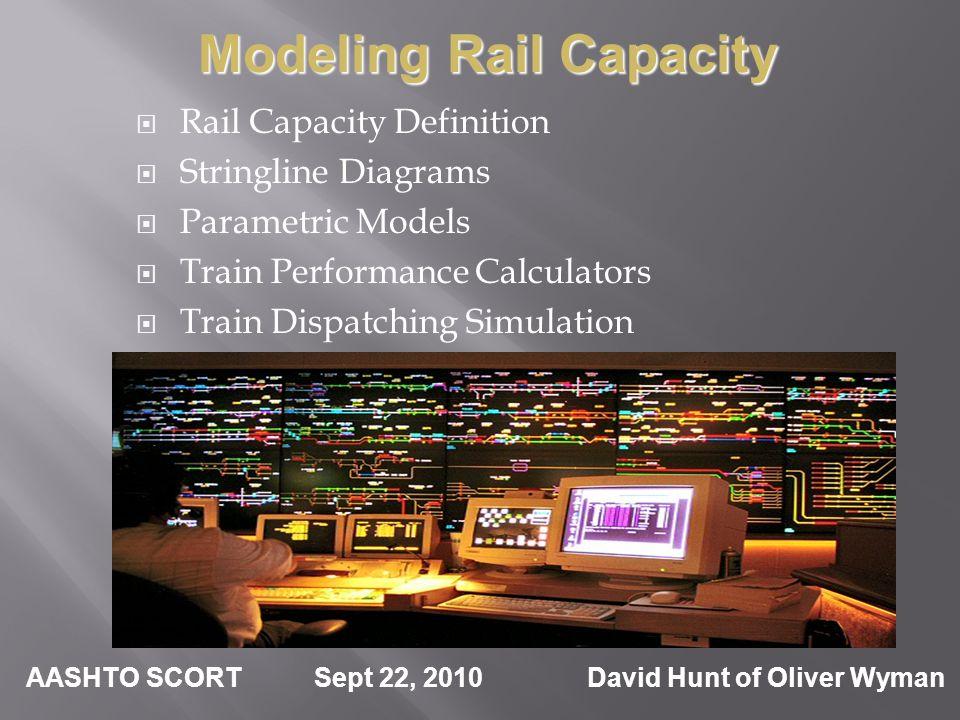 Rail Capacity Definition Stringline Diagrams Parametric Models Train Performance Calculators Train Dispatching Simulation Modeling Rail Capacity AASHTO SCORTSept 22, 2010 David Hunt of Oliver Wyman