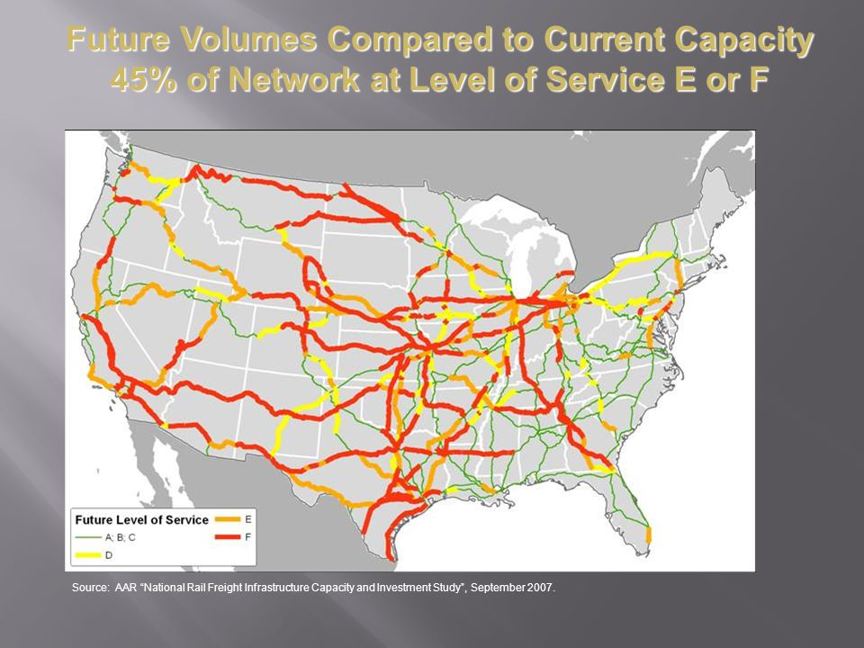 Future Volumes Compared to Current Capacity 45% of Network at Level of Service E or F Source: AAR National Rail Freight Infrastructure Capacity and Investment Study, September 2007.