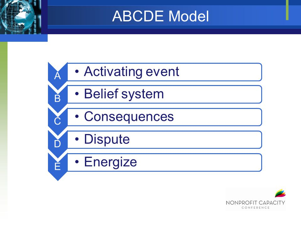 ABCDE Model A Activating event B Belief system C Consequences D Dispute E Energize