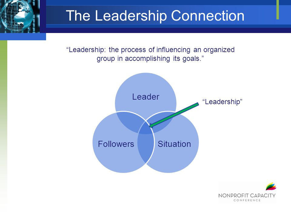 The Leadership Connection Leader SituationFollowers Leadership Leadership: the process of influencing an organized group in accomplishing its goals.
