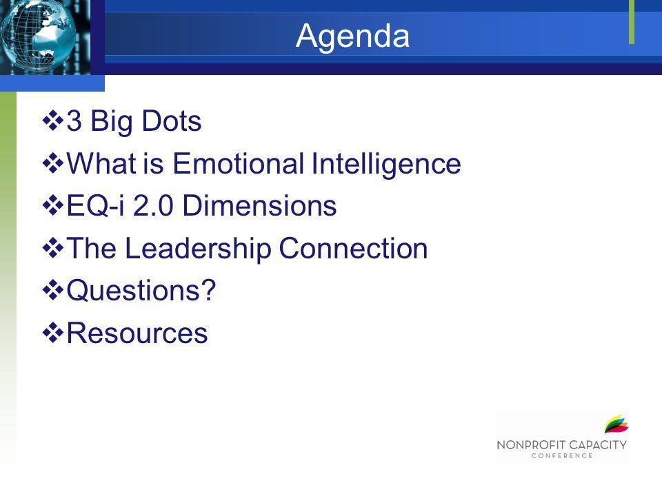 3 Big Dots Awareness Balance Usefulness