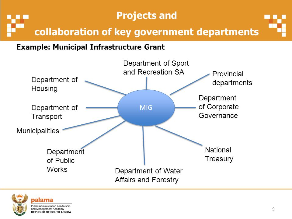 Projects and collaboration of key government departments Example: Municipal Infrastructure Grant 9 MIG Department of Corporate Governance National Tre