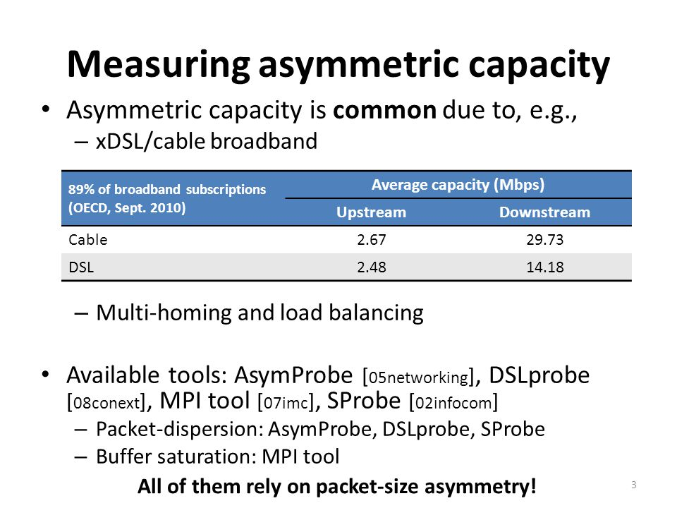 Testbed results 14 Highlight results with relative error > 0.1 AsymProbe, DSLprobe, and SProbe underestimate faster-path capacity for 20/0.512 and 0.512/20.