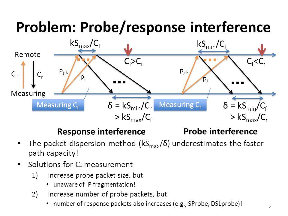 Example C f /C r = 24M/1M, k=1 (packet pair), 20% cross traffic – Measuring C r (slower-path capacity) with S f /S r =240B/1500B δ = 1500B/1M > 240B/24M OK.