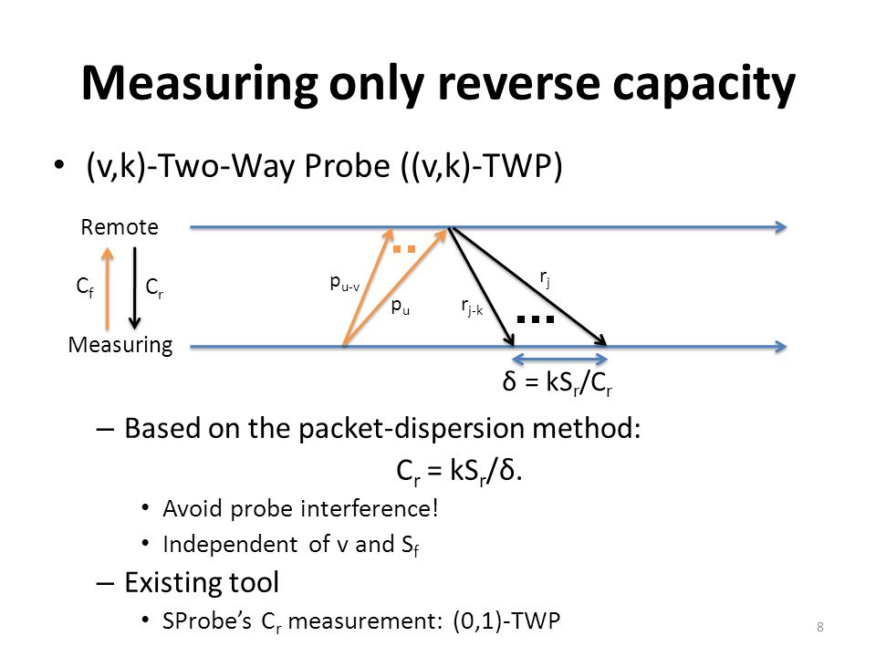 Evaluation of probe interference C f /C r = 1M/24M, k=1 (packet pair), 20% cross traffic – S f /S r = 1500B/240B for measuring C f (slower-path capacity) δ = 1500B/1M > 240B/24M OK.