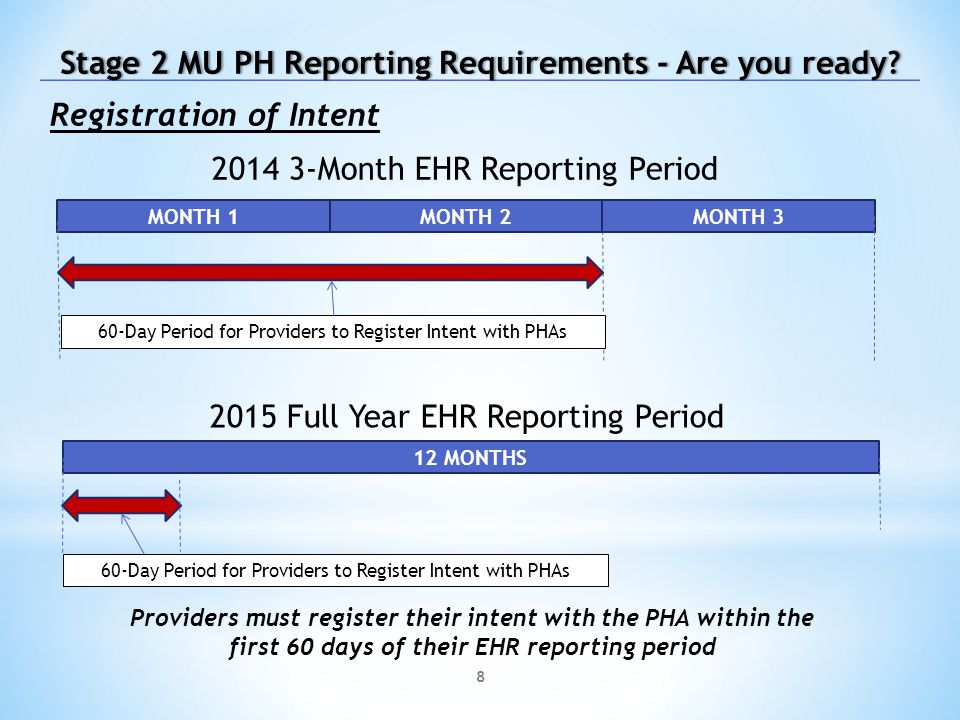 8 Registration of Intent MONTH 3 60-Day Period for Providers to Register Intent with PHAs Month EHR Reporting Period MONTH 2 MONTH 1 Providers must register their intent with the PHA within the first 60 days of their EHR reporting period Stage 2 MU PH Reporting Requirements - Are you ready Stage 2 MU PH Reporting Requirements - Are you ready.