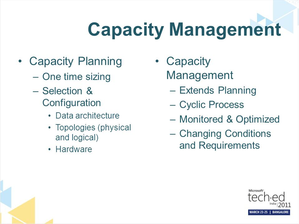 Capacity Management Capacity Planning –One time sizing –Selection & Configuration Data architecture Topologies (physical and logical) Hardware Capacit