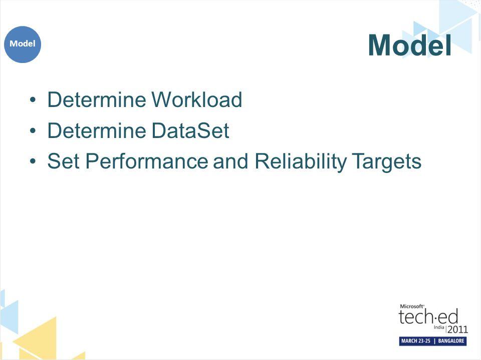 Model Determine Workload Determine DataSet Set Performance and Reliability Targets Model