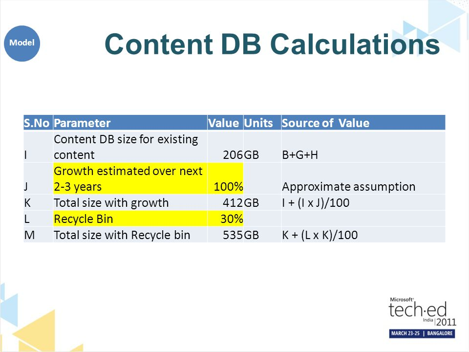 Content DB Calculations S.NoParameterValueUnitsSource of Value I Content DB size for existing content206GBB+G+H J Growth estimated over next 2-3 years