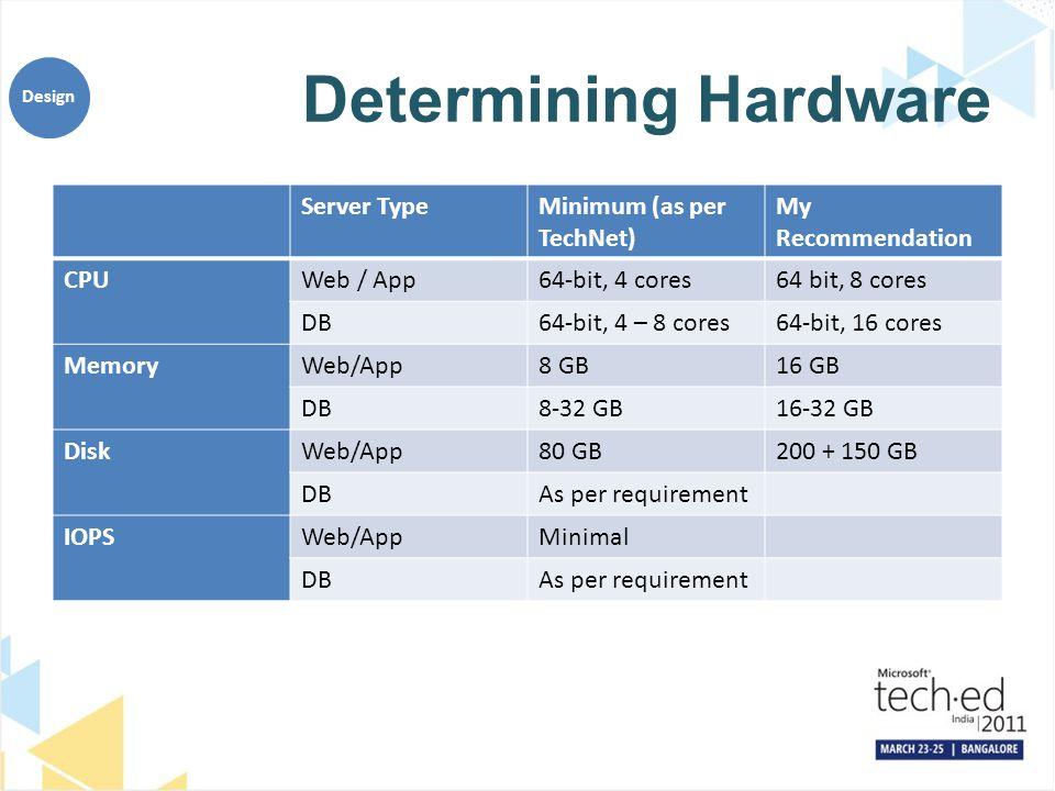 Determining Hardware Server TypeMinimum (as per TechNet) My Recommendation CPUWeb / App64-bit, 4 cores64 bit, 8 cores DB64-bit, 4 – 8 cores64-bit, 16 cores MemoryWeb/App8 GB16 GB DB8-32 GB16-32 GB DiskWeb/App80 GB200 + 150 GB DBAs per requirement IOPSWeb/AppMinimal DBAs per requirement Design