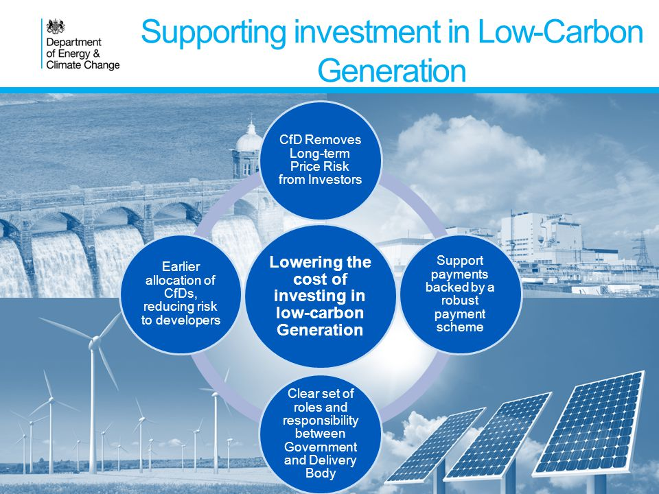 Supporting investment in Low-Carbon Generation Lowering the cost of investing in low-carbon Generation CfD Removes Long-term Price Risk from Investors Support payments backed by a robust payment scheme Clear set of roles and responsibility between Government and Delivery Body Earlier allocation of CfDs, reducing risk to developers