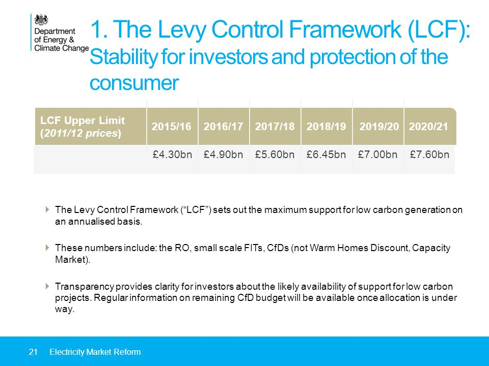 1. The Levy Control Framework (LCF): Stability for investors and protection of the consumer 21 Electricity Market Reform The Levy Control Framework (L