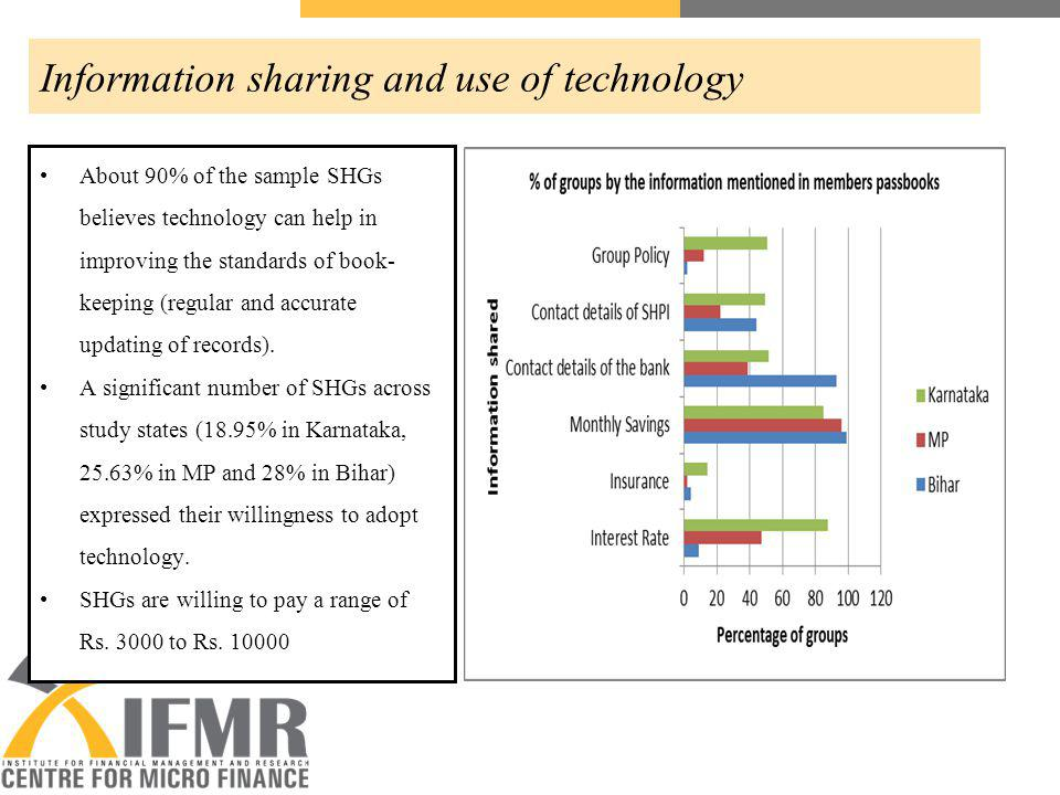 Information sharing and use of technology About 90% of the sample SHGs believes technology can help in improving the standards of book- keeping (regular and accurate updating of records).