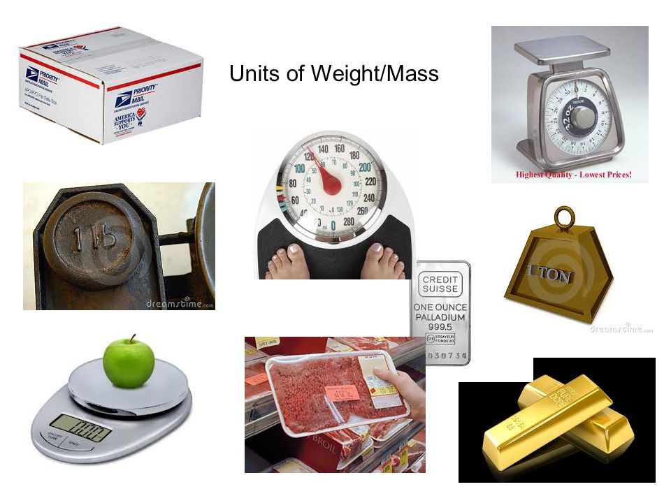Units of Weight/Mass