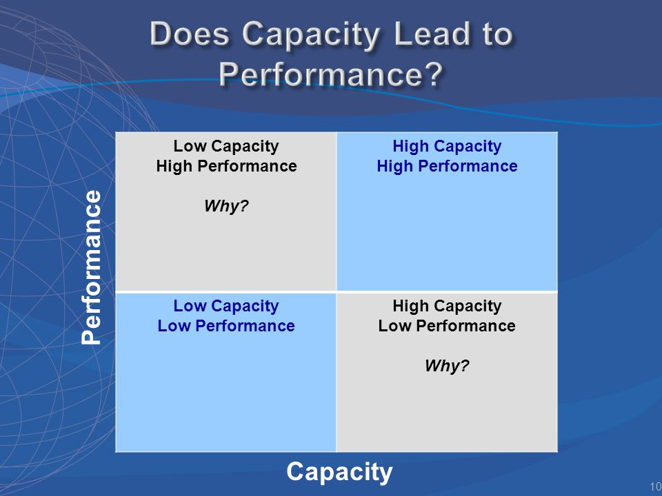 10 Low Capacity High Performance Why.