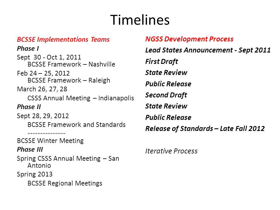 Timelines BCSSE Implementations Teams Phase I Sept 30 - Oct 1, 2011 BCSSE Framework – Nashville Feb 24 – 25, 2012 BCSSE Framework – Raleigh March 26,