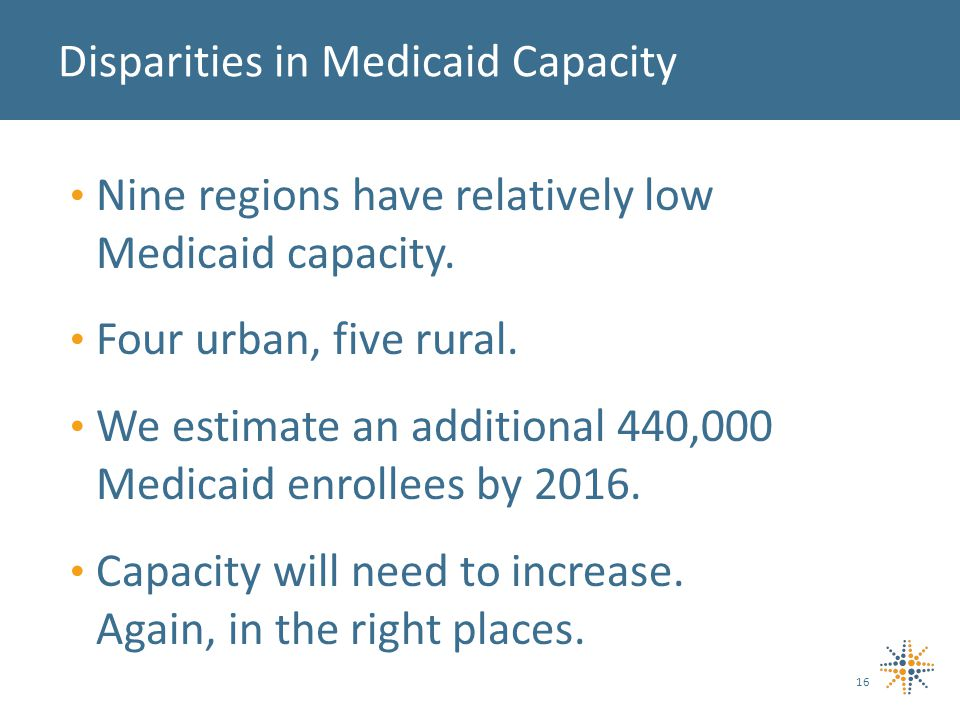 Nine regions have relatively low Medicaid capacity.