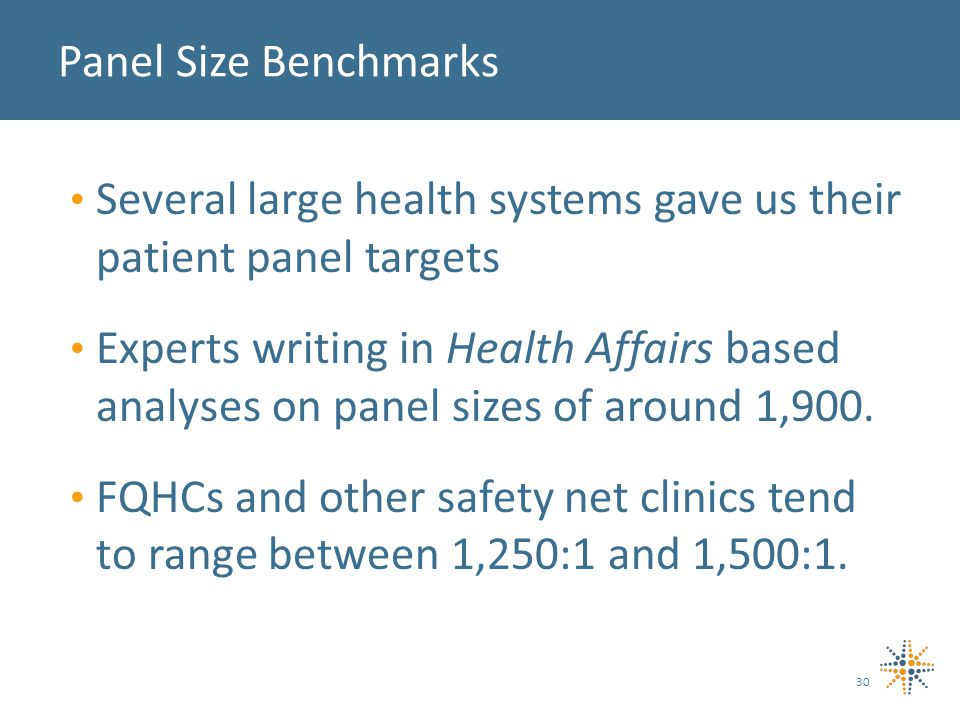 Several large health systems gave us their patient panel targets Experts writing in Health Affairs based analyses on panel sizes of around 1,900.
