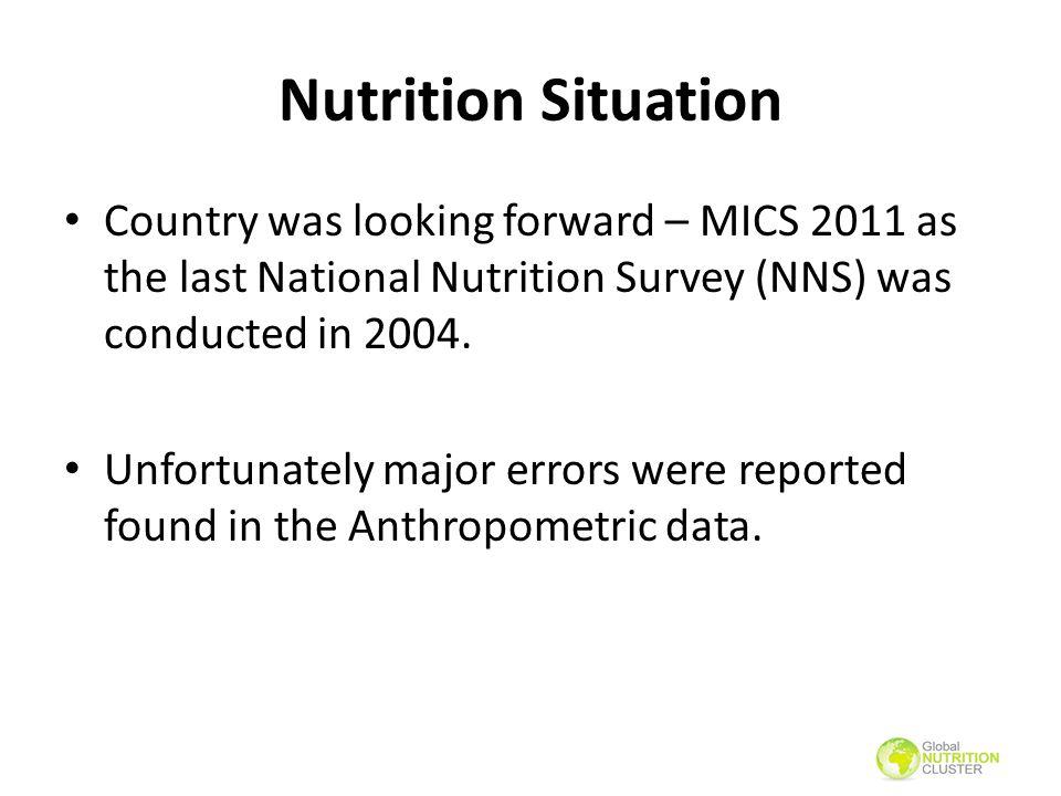 Nutrition Situation small scale surveys 2011/2012, Sentinel Site Surveillance & CMAM.