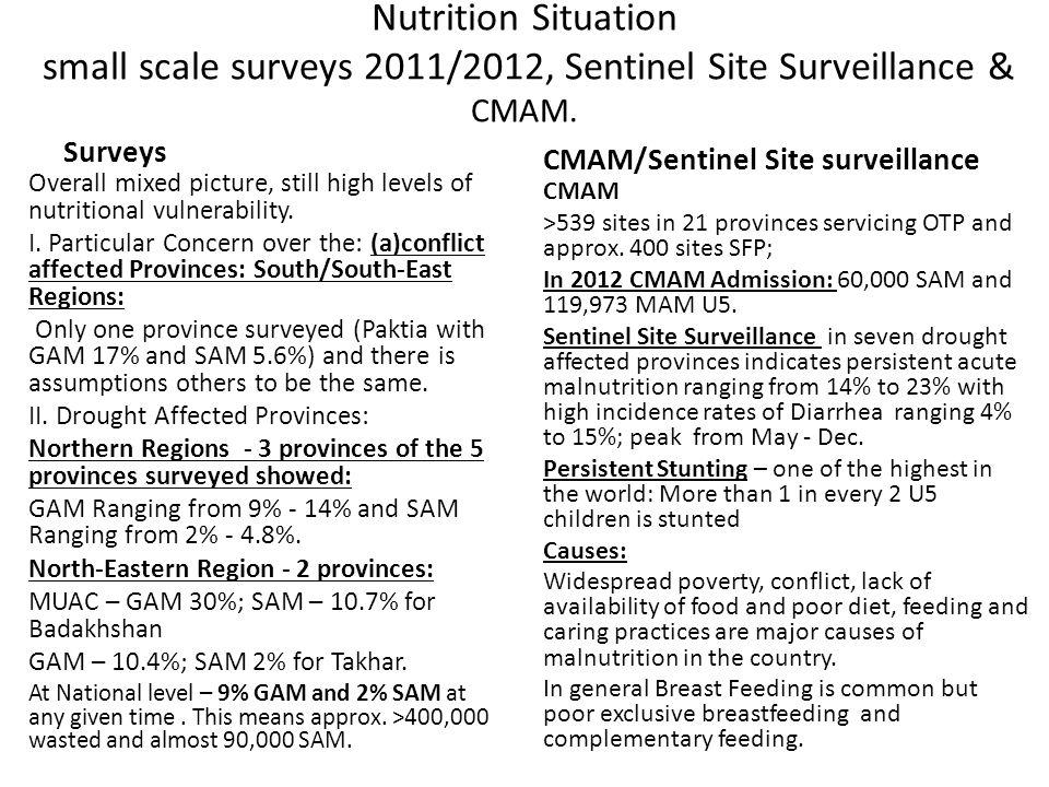 4. Sentinel site Data produced so far